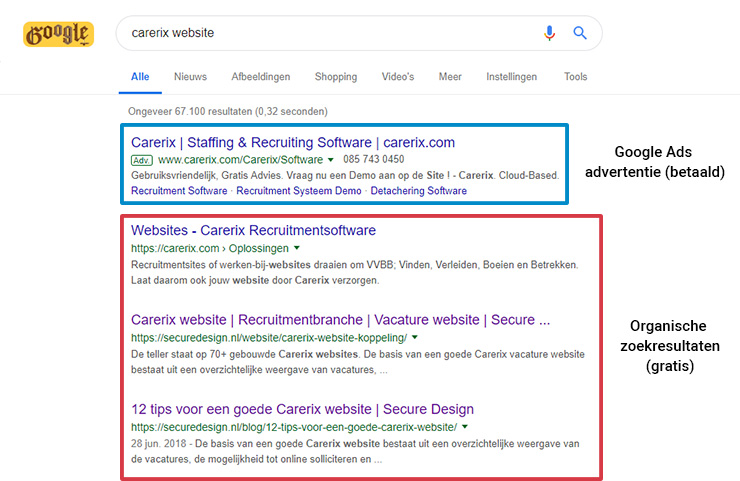 tips voor Google Ads